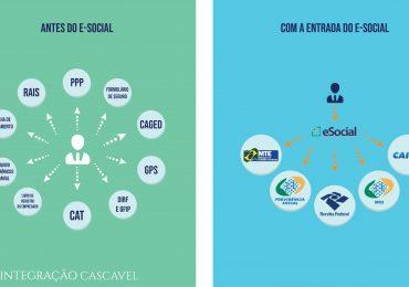 e-Social: Prepare-se para mudanças!
